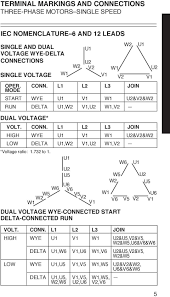 l l l3 join high wye u v w u v w low delta u w v u w v 6 terminal markings and connections three phase motors