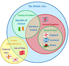 British Isles Venn Diagram The British Isles The Uk And Ireland Explained A Well