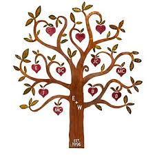 customizable personalized family tree wall sculpture