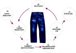 Çünkü levi's® kıyafetleriniz siz giydikçe güzelleşir ve çevre üstündeki etkimiz o kadar azalır. Denim Recycling Springerlink