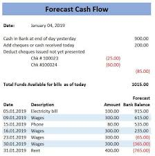 Cash Flow Excel Template Free Excel Bookkeeping Templates