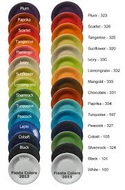 All Of Fiestaware Colors Bing Images Fiesta Kitchen