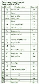2003 mitsubishi galant door lock diagram best secret wiring diagram • 2003 mitsubishi lancer compartment fuse box diagram 2003 mitsubishi galant engine diagram 2003 mitsubishi galant belt diagram