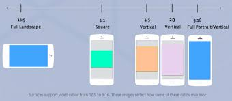 all the facebook ad sizes you need to