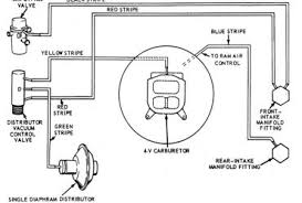 1974 corvette wiring diagrams 1974 image about wiring 1979 corvette wiring diagram pdf besides vw wiper motor wiring diagram additionally electrical wiring diagrams 1976