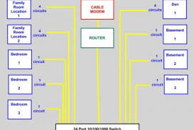cat6 a wiring diagram cat6 image wiring diagram ethernet home network wiring diagram ethernet auto wiring on cat6 a wiring diagram