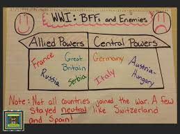 World War 1 And The Christmas Truce History Lesson 5th Grade