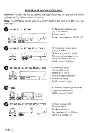 Road Trailer Identification Chart Erg English