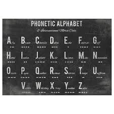 Learners of foreign languages use the ipa to check exactly how words are pronounced. Pjatteryd Picture Phonetic Alphabet 39 X27 Ikea