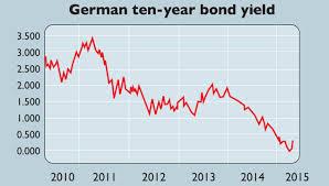 German Bonds Are The Short Of The Century Moneyweek