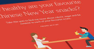 chinese new year goodies calories chart how healthy are your favorite chinese new year snacks the