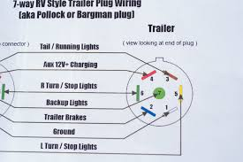 how to upfitting an equipment trailer back up lights photos the wiring diagram shows the connections for the 7 way plug on the trailer