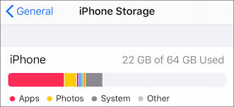 Iphone Chart How To Check Available Storage On An Iphone Or Ipad