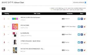 Bts Wjsn Lee Hello And Extra Prime Gaon Weekly Charts