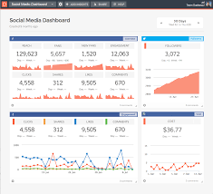 social media dashboard the ultimate social media dashboard dasheroo