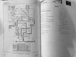 harley sportster service manual 1959 to 1969 xl xlh xlch wiring ironhead xlch wiring diagram harley sportster service manual 1959 to 1969 xl xlh xlch wiring diagrams magneto