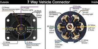 trailer wiring 7 pin diagram ireleast info 7 pin trailer plug wiring diagram for chevy 7 wiring diagrams wiring
