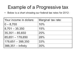American Income Tax System Mr Way 3 5 12 Economics