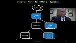Why U S Companies Invert Video International Tax Blog