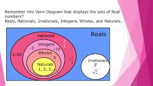 Real Numbers Venn Diagram Worksheet Real Numbers Irrational Ppt Video Online Download