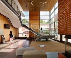 Interior Design Academy Bangalore Reviews