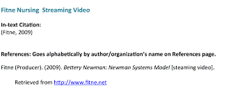 Citing Fitne Video Apa Support For Nursing Libguides At State