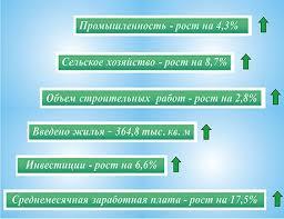 Отчет акима Акмолинской области Сергея Кулагина Акмолинская  Валовой региональный продукт на душу населения увеличился до 1 2 млн тенге