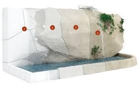 Cascate Da Giardino In Pietra Prezzi : Rocce artificiali pietre