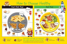 Healthy Vs Unhealthy Food Chart Pin By Dina El Hajj On Food Drink In 2019 Healthy Meals