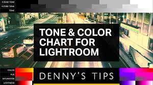 Colour Chart Video Useful Color Grading Chart For Lightroom Lightroom Tutorials