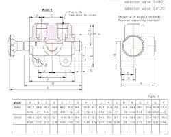 solenoid wiring diagram new hydraulic wiring diagram unique hydraulic wiring diagram unique hydraulic solenoid valve wiring