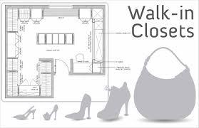 closet depth dimensions. Standard Closet Depth Dimensions S