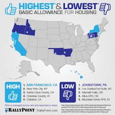 2015 Bah Chart Highest Lowest Bah Rates Across America Rallypoint