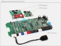 <b>STARLINE GPS</b>/<b>ГЛОНАСС модуль</b>:цена <b>STARLINE</b> GPS ...