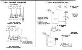 honeywell 4 wire zone valve wiring diagram honeywell similiar 4 wire zone valve wiring diagram keywords on honeywell 4 wire zone valve wiring diagram
