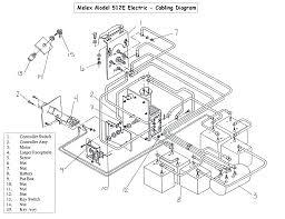 Ez go battery diagram