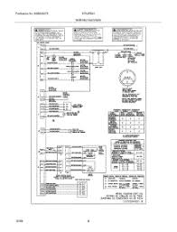 electrolux wiring diagram schematics and wiring diagrams electrolux 2100 wiring diagram