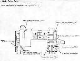 89 honda crx fuse box diagram 89 wiring diagrams