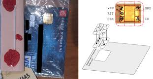 How Can Hackers Credit Your Safeum Chip-and-pin Cards Hack - Blog