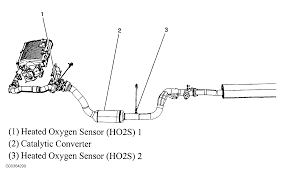 1 oxygen sensor location upstream looked on 1cyclendar side bank 2 sensor 1 ford at Chevy Oxygen Sensor Diagram