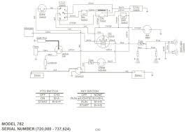 cub cadet 1440 wiring schematic comfortable key switch diagram 18 5 cub cadet 1862 wiring diagram wiring diagram 1