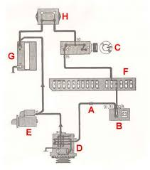 electrical wiring diagrams alternator issue volvo owners club d alternator e starter motor f fusebox g battery h wiring junction box
