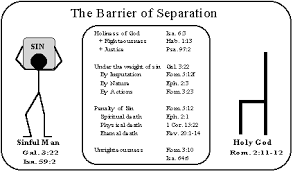 Plan Of Salvation Chart With Scriptures Soteriology The Doctrine Of Salvation Bible Org