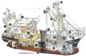 similiar rooms in a ship diagram keywords battleship boat engine room diagram battleship wiring diagrams