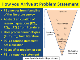 Research Problem Statement Learning And Life What Is A Problem Statement And Its Role In Ms