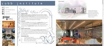 How To Make Portfolio For Interior Designer Interior Design Portfolio Examples To Inspire You