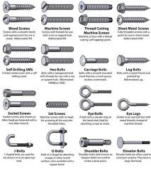 Sound Like A Pro Learn Proper Screw Names At A Glance