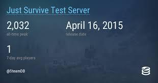 Steam Charts H1z1 Just Survive Just Survive Test Server Appid 362300 Steam Database