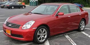 File:2006-Infiniti-G35-sedan.jpg - Wikimedia Commons