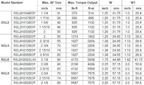 Hex Nut Size Chart In Mm Metric Wrench Sizes Shadde Co